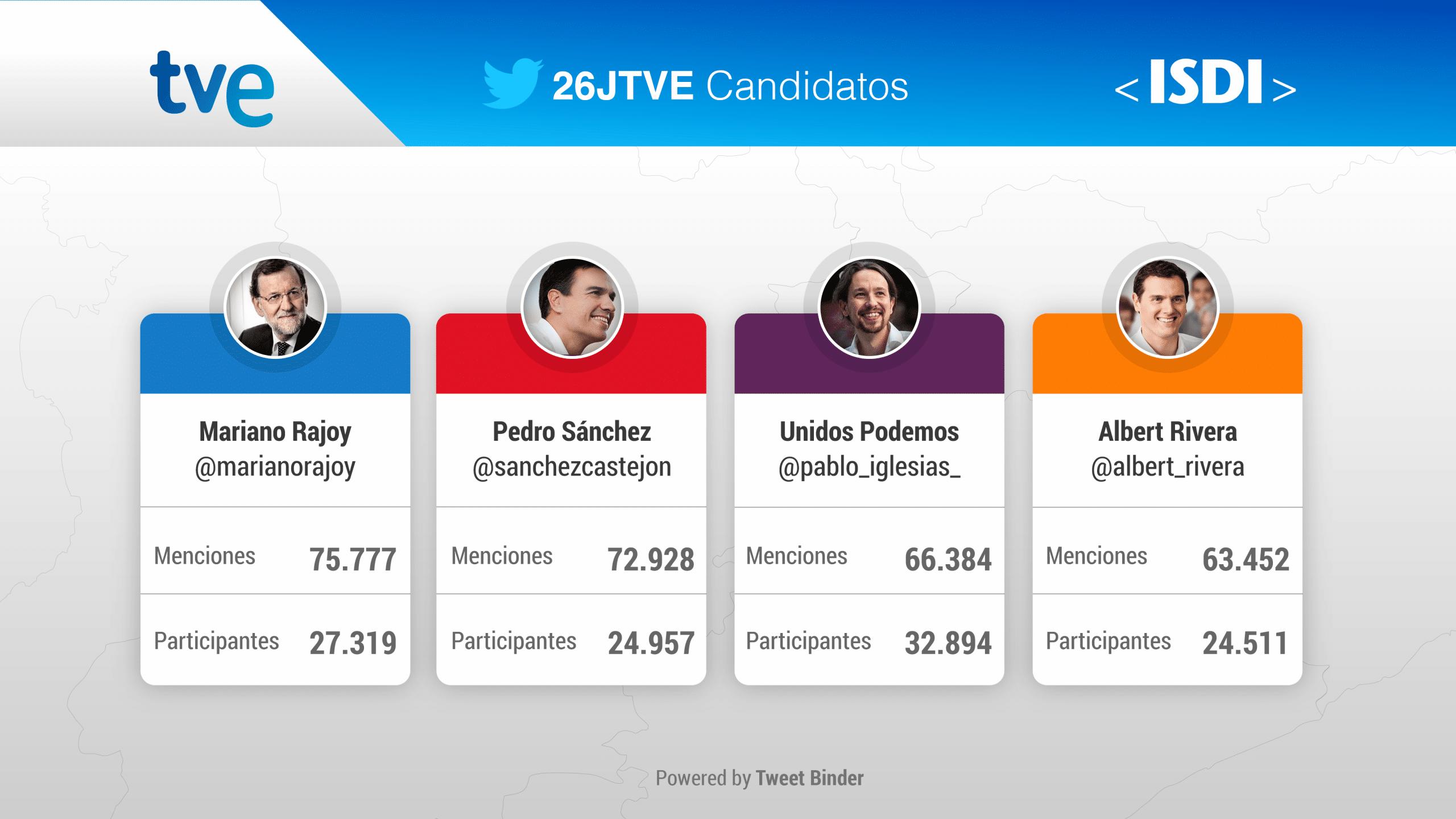 slides-rtve-elecciones_candidatos