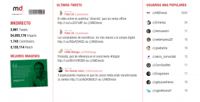 #EnamorandoAlConsumidor social wall