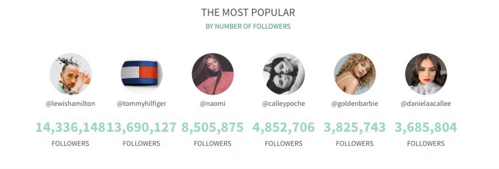 #tommyxlewis popular users