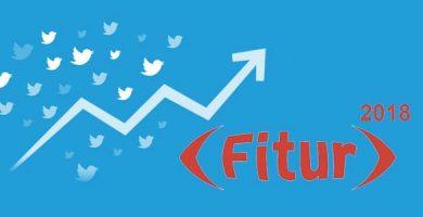 Fitur2018 Twitter Analytics
