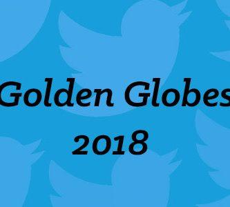 Golden Globes Twitter activity