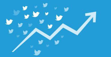 Growth of twitter followers