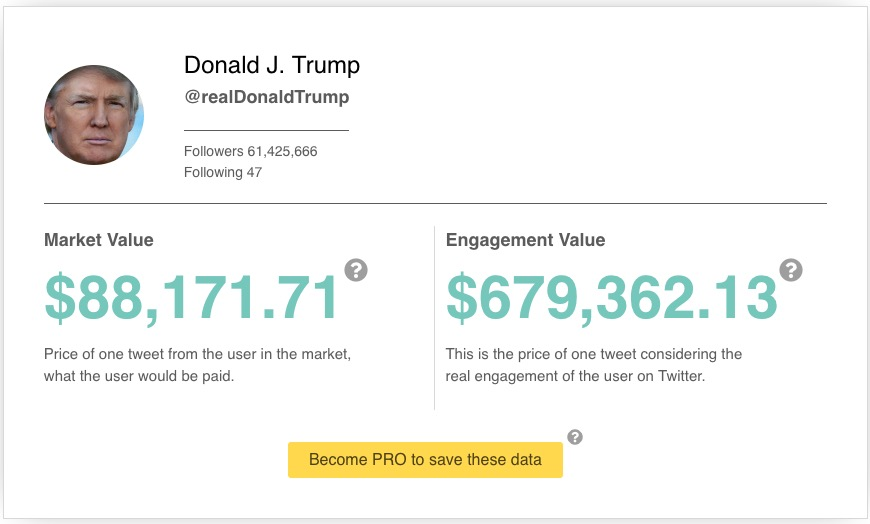 Economic value of Donald Trump's tweets