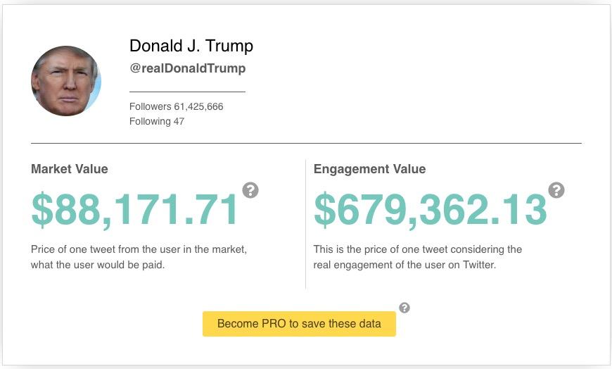 Economic value of Donald Trump's tweets