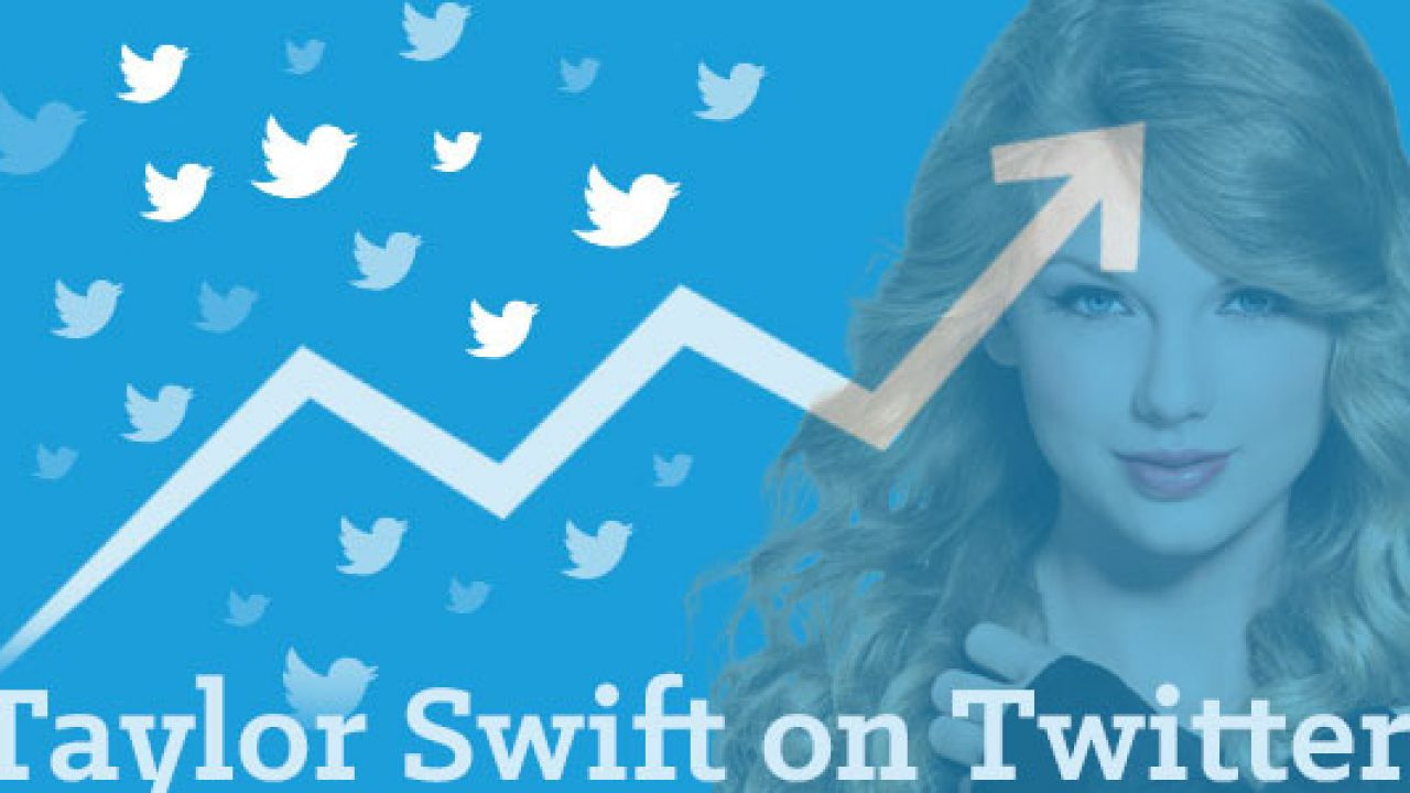 Taylor Swift On Twitter Folklore Turns Out To Be Her Best Work For Now Taylor swift isn't the only person who appears on their feed (if their twitter handle didn't already give that away). taylor swift on twitter folklore