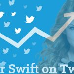 Taylor Swift Twitter analysis
