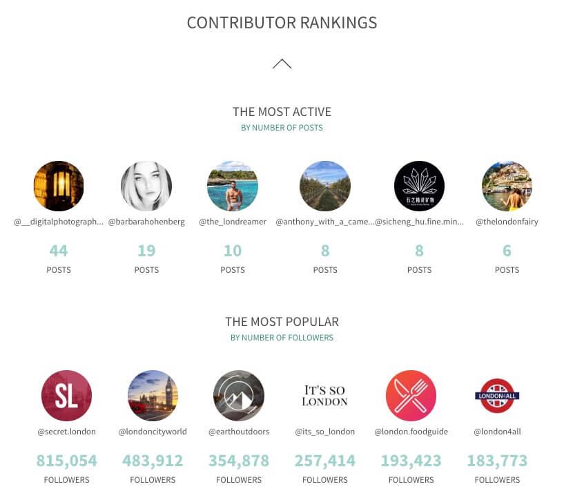 Rankings de la herramienta analítica de Instagram