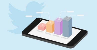 Twitter impressions and reach