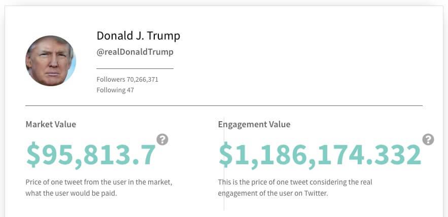 Trump tweets value