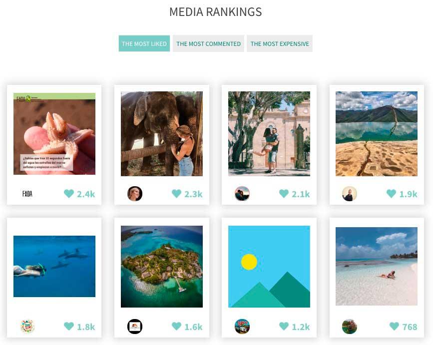 Instagram posts ranking