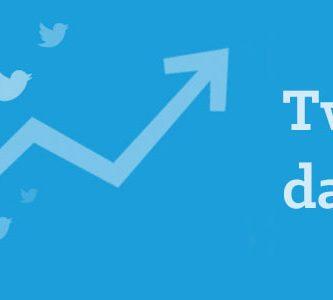 Twitter Data charts by Tweet Binder