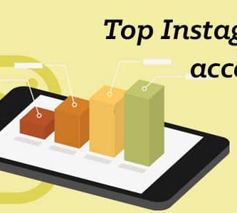 Most followed Instagram accounts