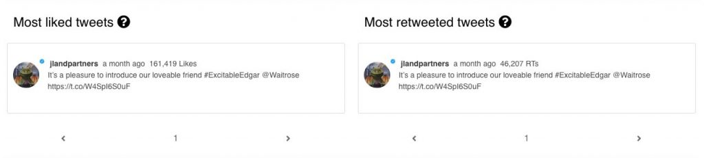 Most relevant tweets of the Christmas ad by John Lewis
