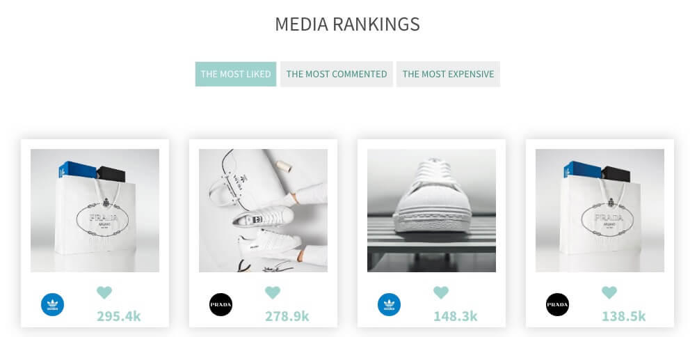 Instagram media ranking