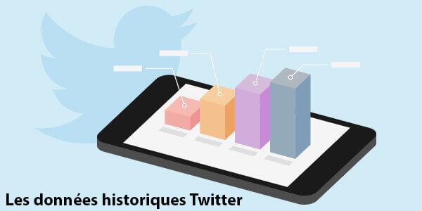 Les données historiques Twitter