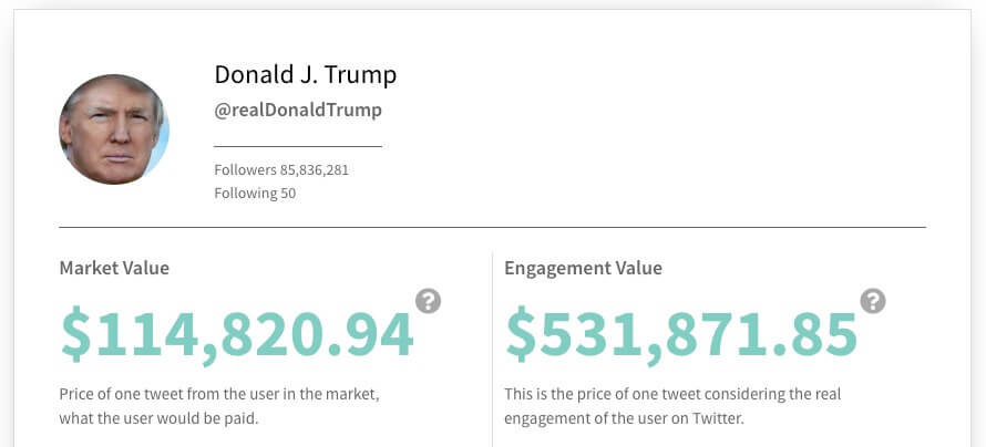 Donald Trump tweet value