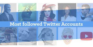Most followed Twitter Accounts