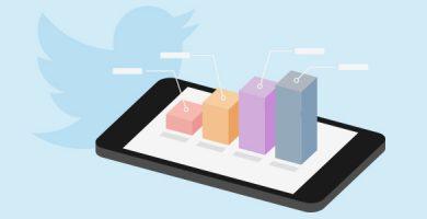 cuenta twitter empresa - tweet binder