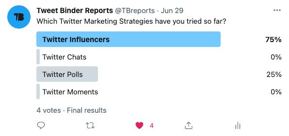 Twitter Polls