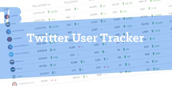 Twitter user tracker featured image
